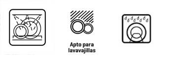 simbolos apto para lavavajillas
